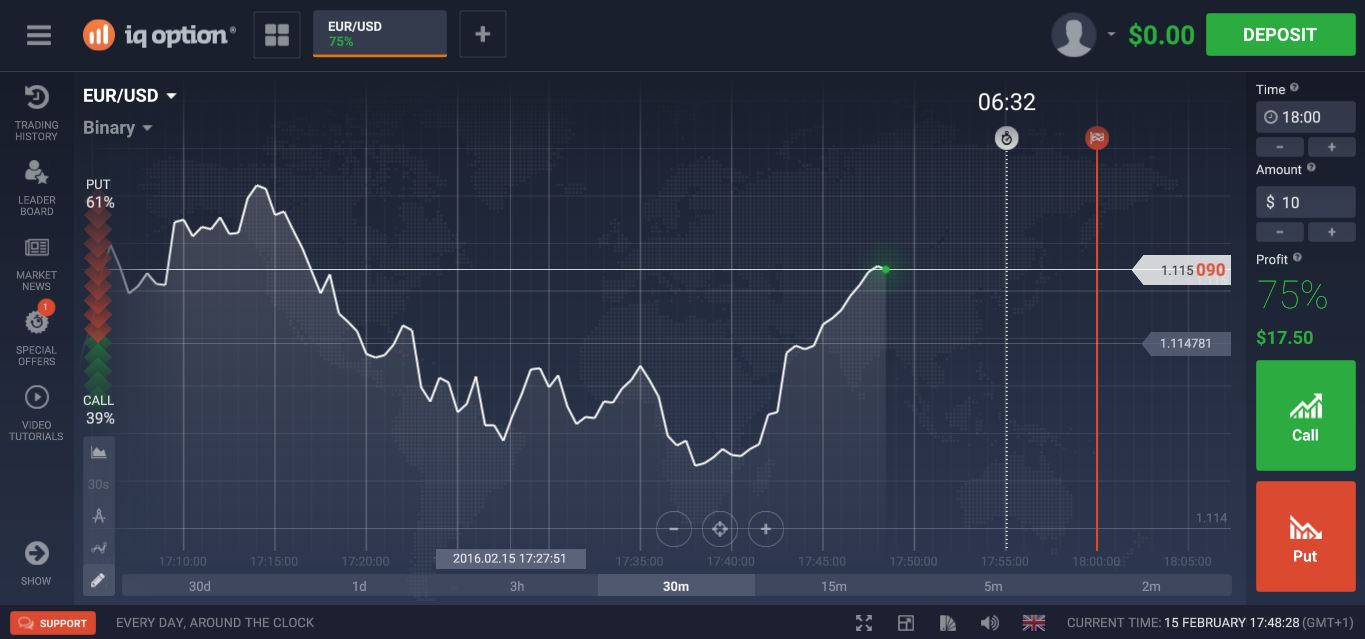 iq option trading review)