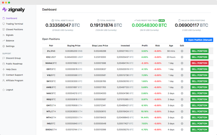 automated bitcoin trader app)